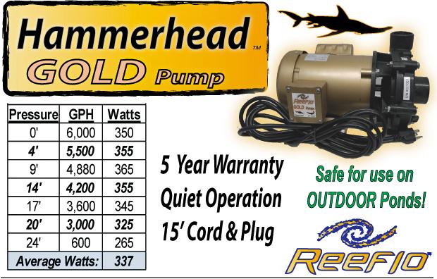 Blank Template on hammerhead accessories, hammerhead parts, hammerhead tools,